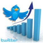 Twitter presenta sus galerías de imágenes