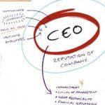 Los CEO invertirán más en TI este 2012