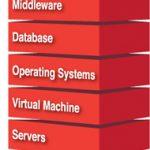 Oracle simplifica las tecnologías para impulsar la innovación