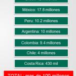 Bancos Latinoamericanos en la mira de troyanos bancarios brasileños