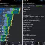 Samsung Galaxy S4: no es el smartphone más rápido del mercado
