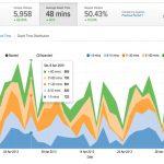 Ruckus lanza el primer servicio Wi-Fi de ubicación inteligente basado en la nube
