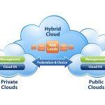 Las herramientas de optimización de la nube se hacen híbridas
