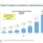 El Big Data registrara una inversión mundial de US$12.6 mil millones este 2014