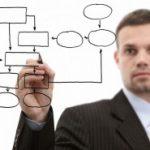 Cloudsourcing, la clave para la democratización del empleo en el mundo