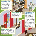 Tripp Lite asegura los detalles de cada partido de fútbol en Brasil