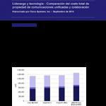 Liderazgo y tecnología – Comparación del costo total de propiedad de comunicaciones unificadas y colaboración