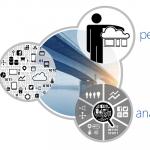 El poder del Big Data de Power BI para Office 365 ya está en Chile y la región