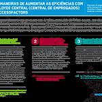 CINCO MANEIRAS DE AUMENTAR AS EFICIÊNCIAS COM O EMPLOYEE CENTRAL (CENTRAL DE EMPREGADOS) DO SUCCESSFACTORS