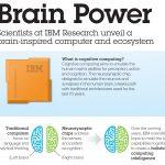 Un nuevo chip sináptico de IBM podría abrir la era de las grandes redes neuronales