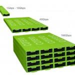 Corero refuerza tecnología de Defensa DDoS