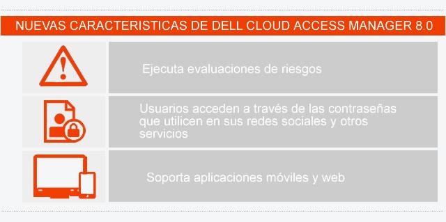 Dell_Cloud_Access