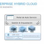 Crean estrategia para adoptar la nube híbrida en el sector empresarial