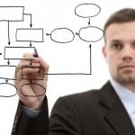 ¿Cómo saber si debe externalizar su gestión en un proyecto?