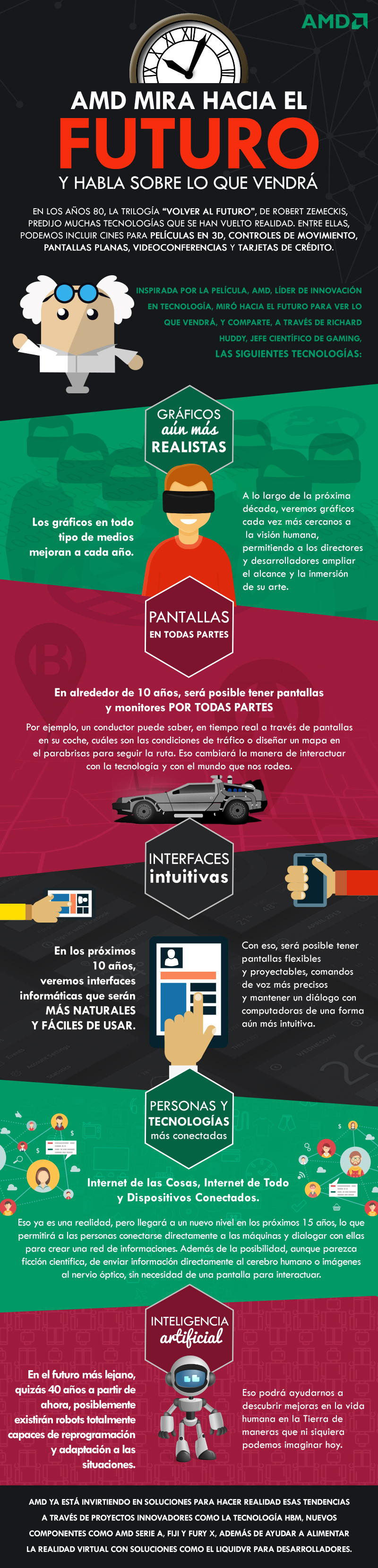 Infografia-Back-future AMD