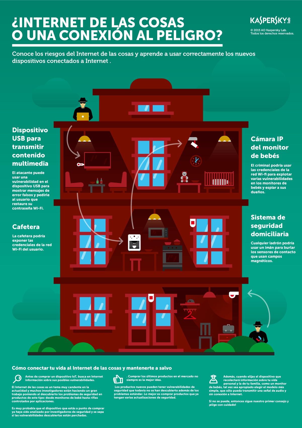Kaspersky Lab_surviving_IoT_infografia_SP