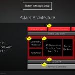 AMD presenta en #CES2016 arquitectura GPU Polaris