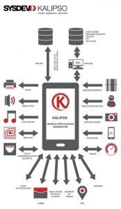 Kalipso-4