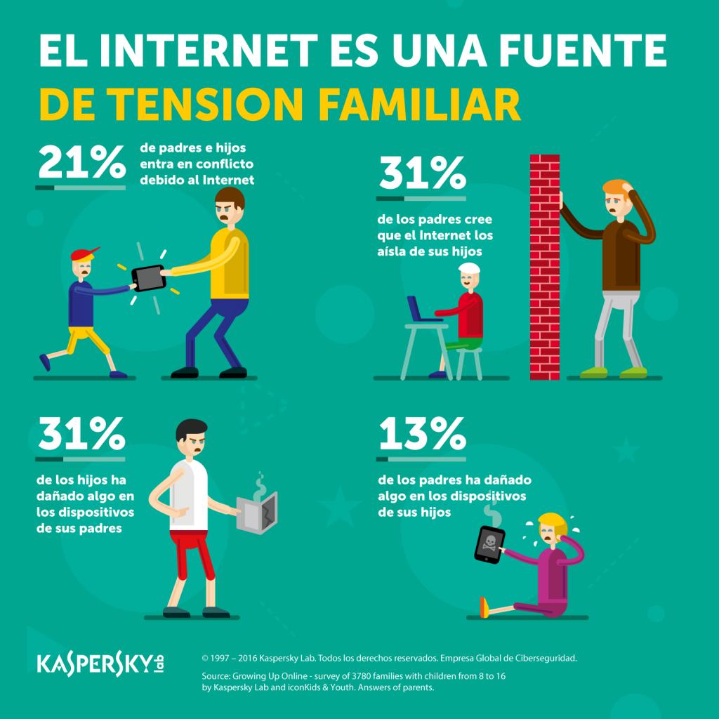 KasperskyLab_FamilyTension_