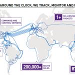 Asegurar la visibilidad global de la red hace la diferencia