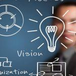 Lean TI: Cómo afecta los resultados del negocio