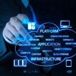 IaaS, el arma del CIO para la transformación digital