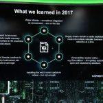 Proteger sistemas y procesos: el consejo de Kaspersky Summit 2017