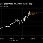 Bitcoin desafía a los escépticos mientras el precio sobrepasa los $ 16,000