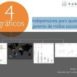 4 tipos de gráficos indispensáveis para qualquer gerente de mídias sociais