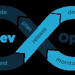 Redes y servicios automatizados con DevOps marcan una nueva era