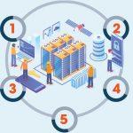 5 ventajas de las soluciones de OnCloud para todo tipo de empresa